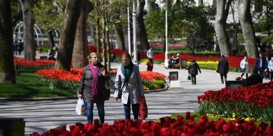 世界园林巡礼 伊斯坦布尔居尔哈内公园
