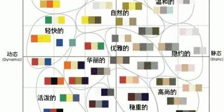装修颜色搭配是门说不完的技术活,你掌握了多少